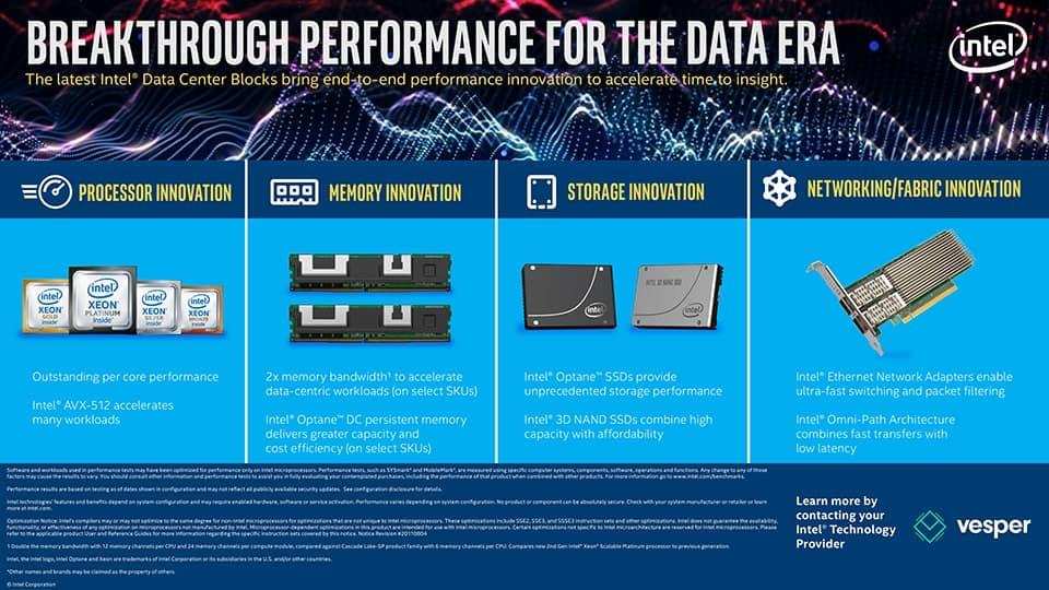 Breakthrough performance for the data era